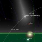 Comet 2011 L4 Perihelion
