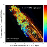 Dots show locations of stars in the Keck Observatory spectroscopic survey superimposed on an image of Andromeda. Credit: Claire Dorman/ESA