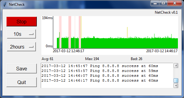 The GUI for a little ping tester tracking the stability of our household internet.