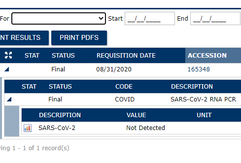 SARS-CoV-2 Test Results. Negative... This time.